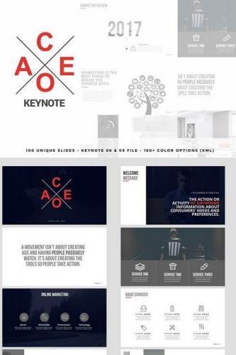 Aceo Keynote